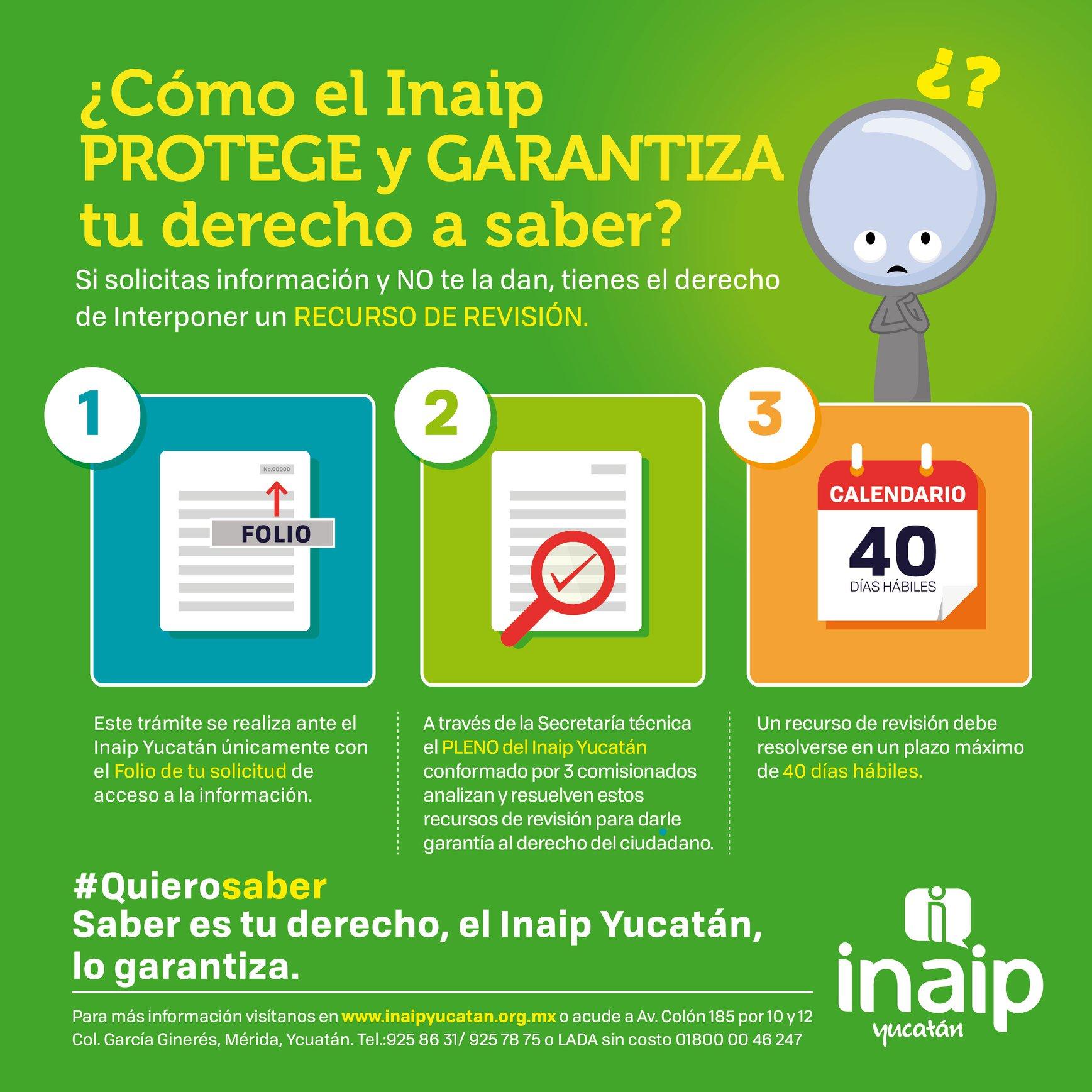 ¿Cómo el Inaip protege y garantiza tu derecho a saber?