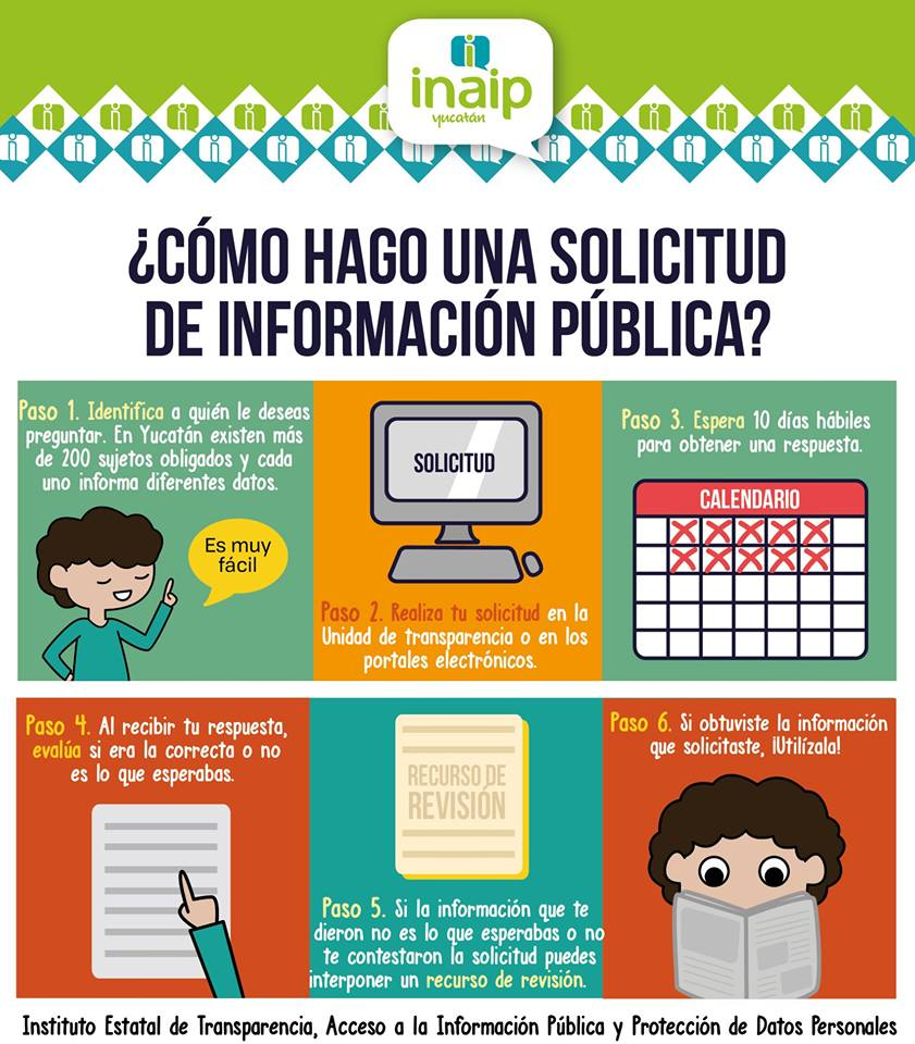 ¿Cómo hago una solicitud de información pública?