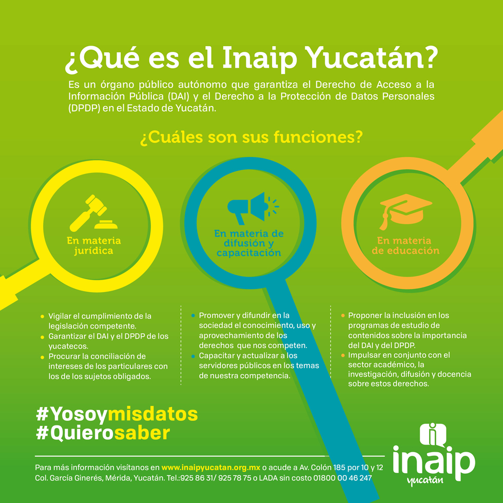 ¿Qué es el Inaip Yucatan?